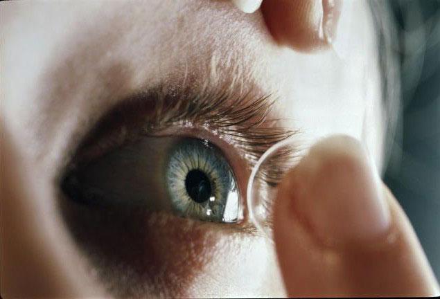 Nadevanie kontaktnyh linz